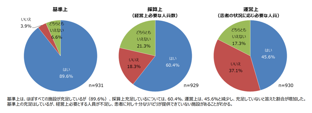 f:id:sunao-hiroba:20181124173241p:plain