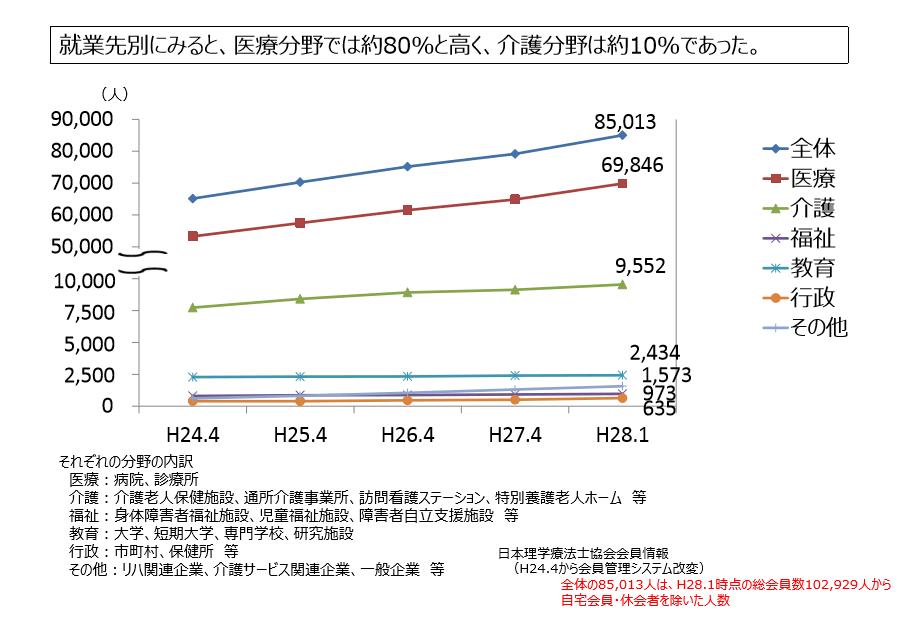 f:id:sunao-hiroba:20181128141916p:plain