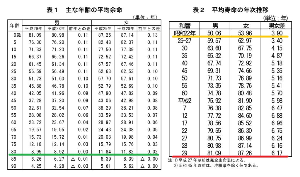 f:id:sunao-hiroba:20181226104743p:plain