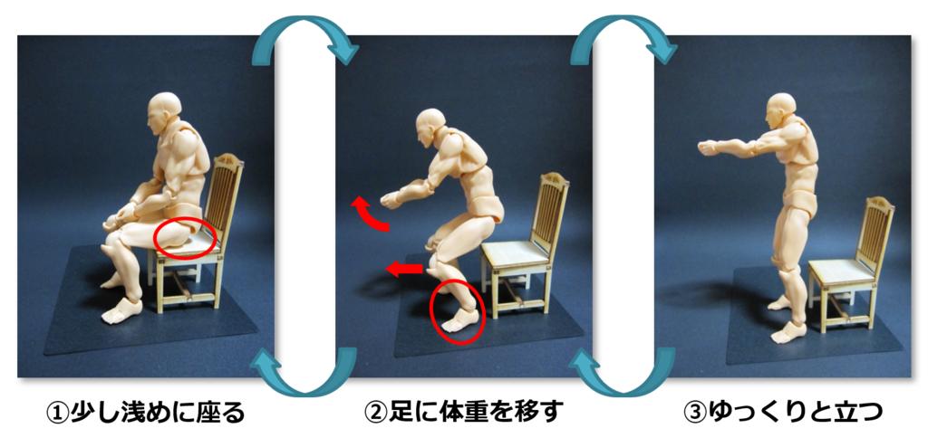 f:id:sunao-hiroba:20190119130259p:plain