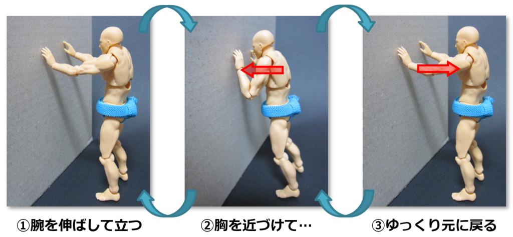 f:id:sunao-hiroba:20190123190126p:plain