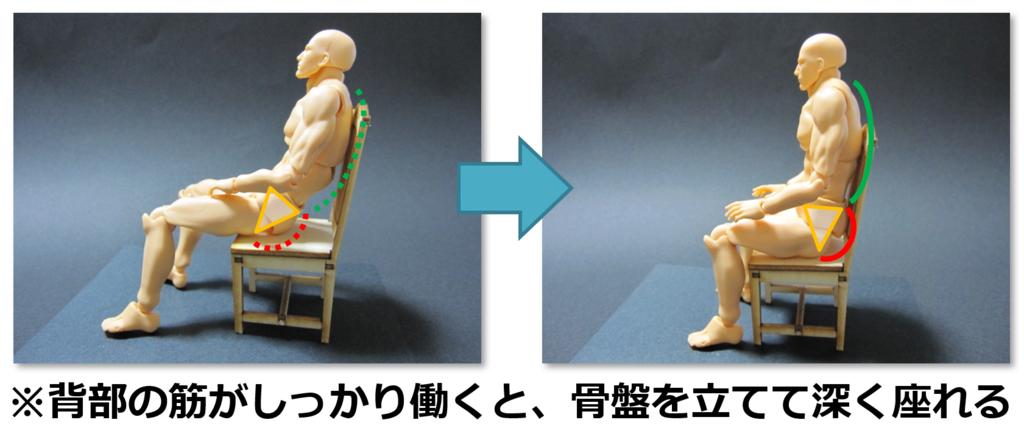f:id:sunao-hiroba:20190130143504p:plain