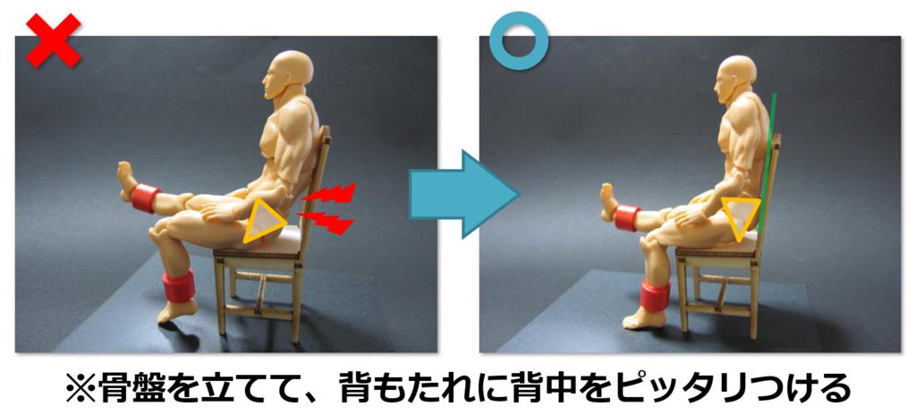 f:id:sunao-hiroba:20190224151226p:plain