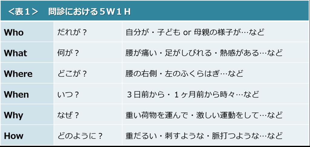 f:id:sunao-hiroba:20190227113925p:plain