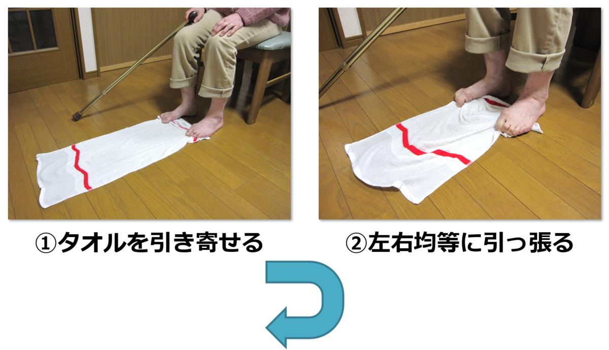 f:id:sunao-hiroba:20190417111631p:plain