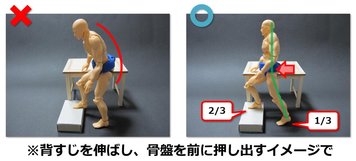 f:id:sunao-hiroba:20190420121435p:plain