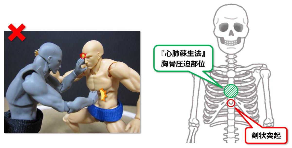 f:id:sunao-hiroba:20190424211134p:plain