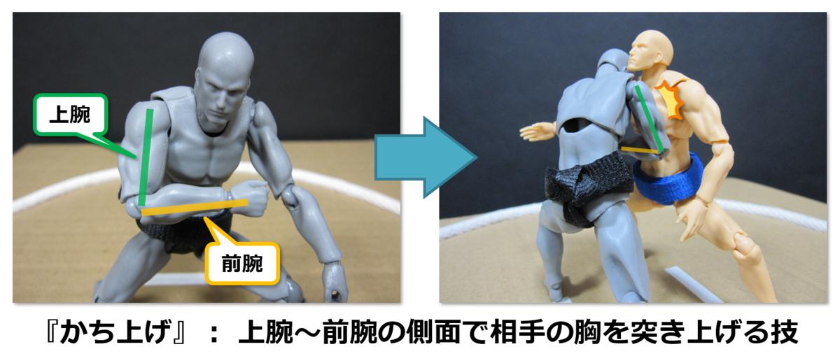 f:id:sunao-hiroba:20190501120430p:plain