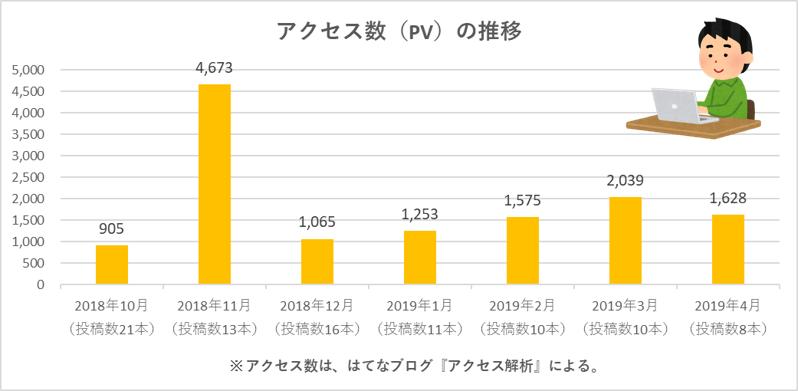 f:id:sunao-hiroba:20190504090219p:plain