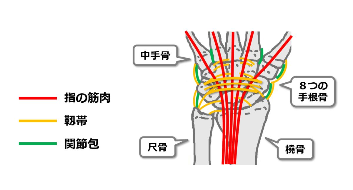 f:id:sunao-hiroba:20190517211838p:plain