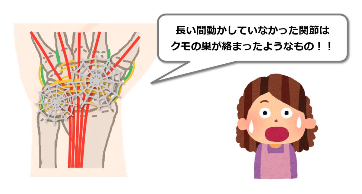 f:id:sunao-hiroba:20190517212038p:plain
