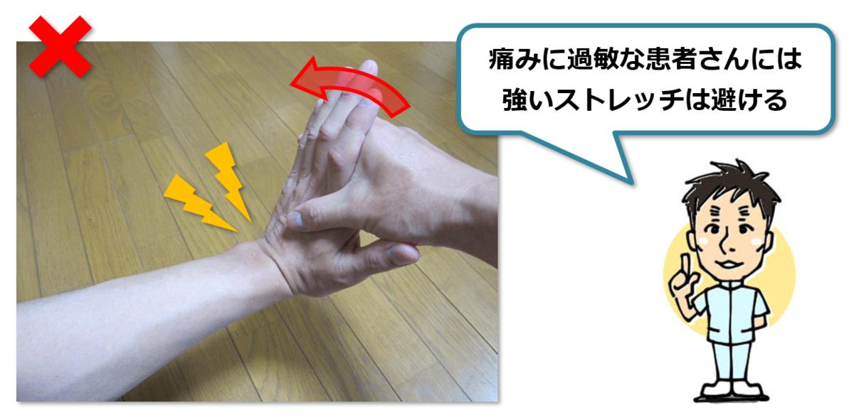 f:id:sunao-hiroba:20190518125549p:plain
