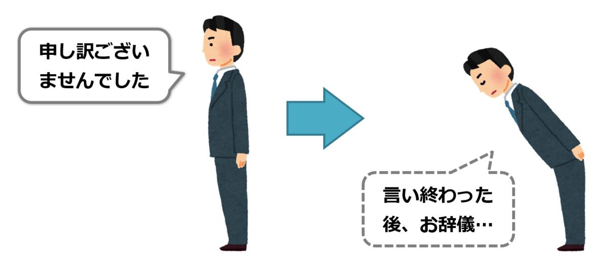 f:id:sunao-hiroba:20190531143120p:plain
