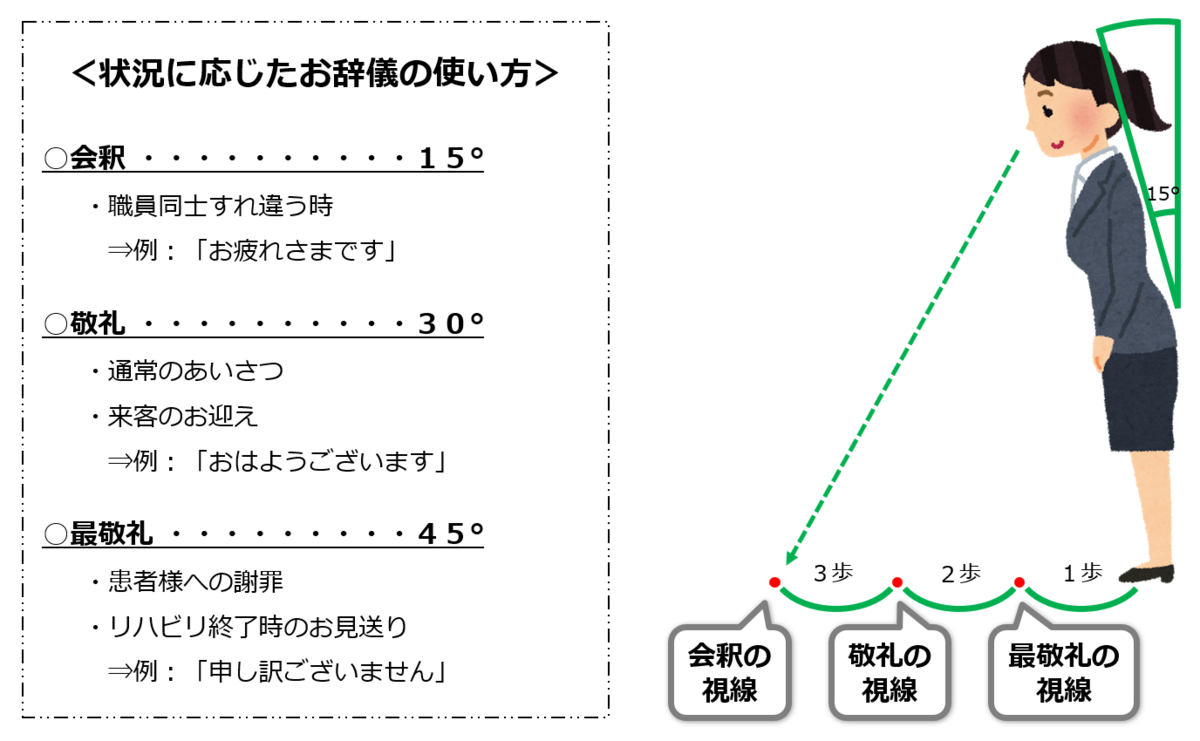 f:id:sunao-hiroba:20190531150352p:plain