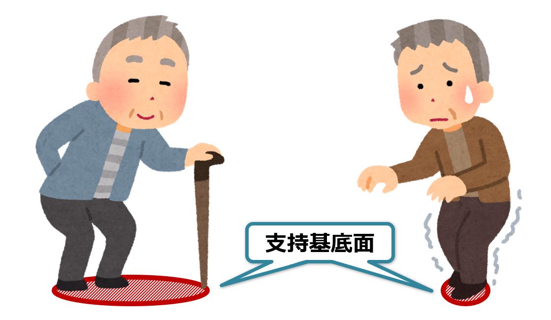 f:id:sunao-hiroba:20190614231305p:plain
