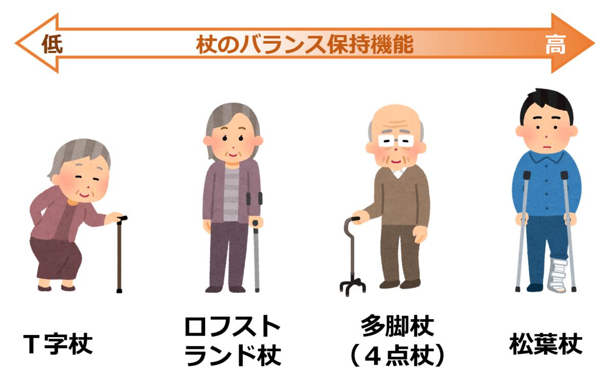 f:id:sunao-hiroba:20190615101943p:plain