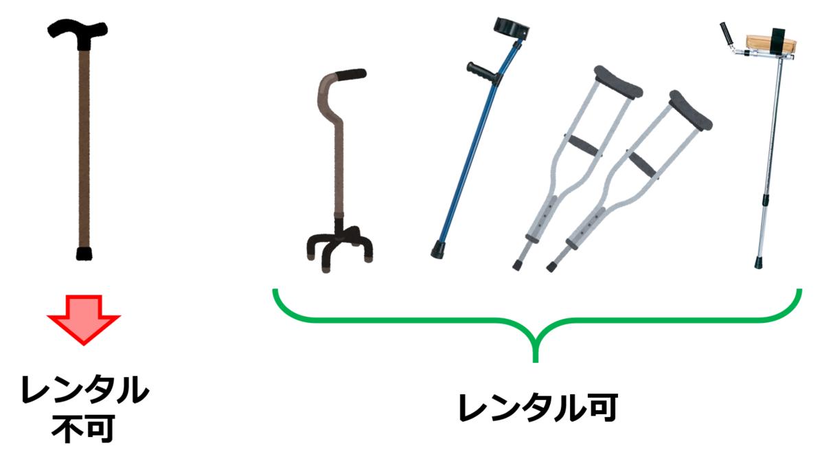 f:id:sunao-hiroba:20190615111247p:plain