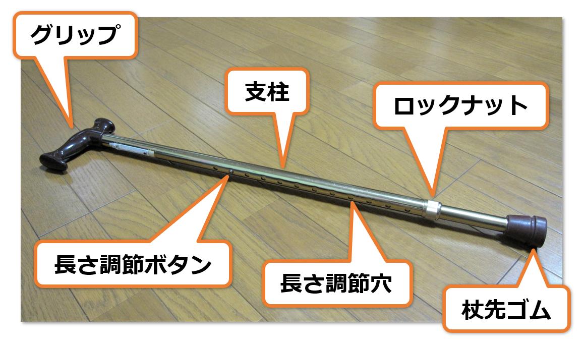 f:id:sunao-hiroba:20190622125237p:plain