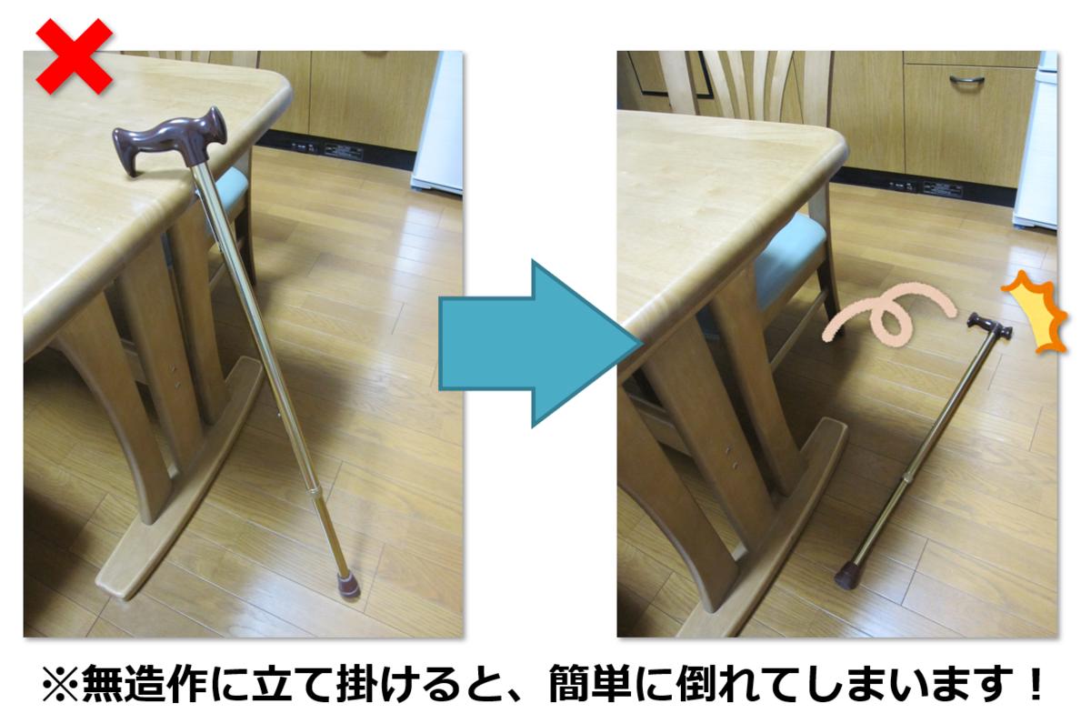 f:id:sunao-hiroba:20190622131844p:plain