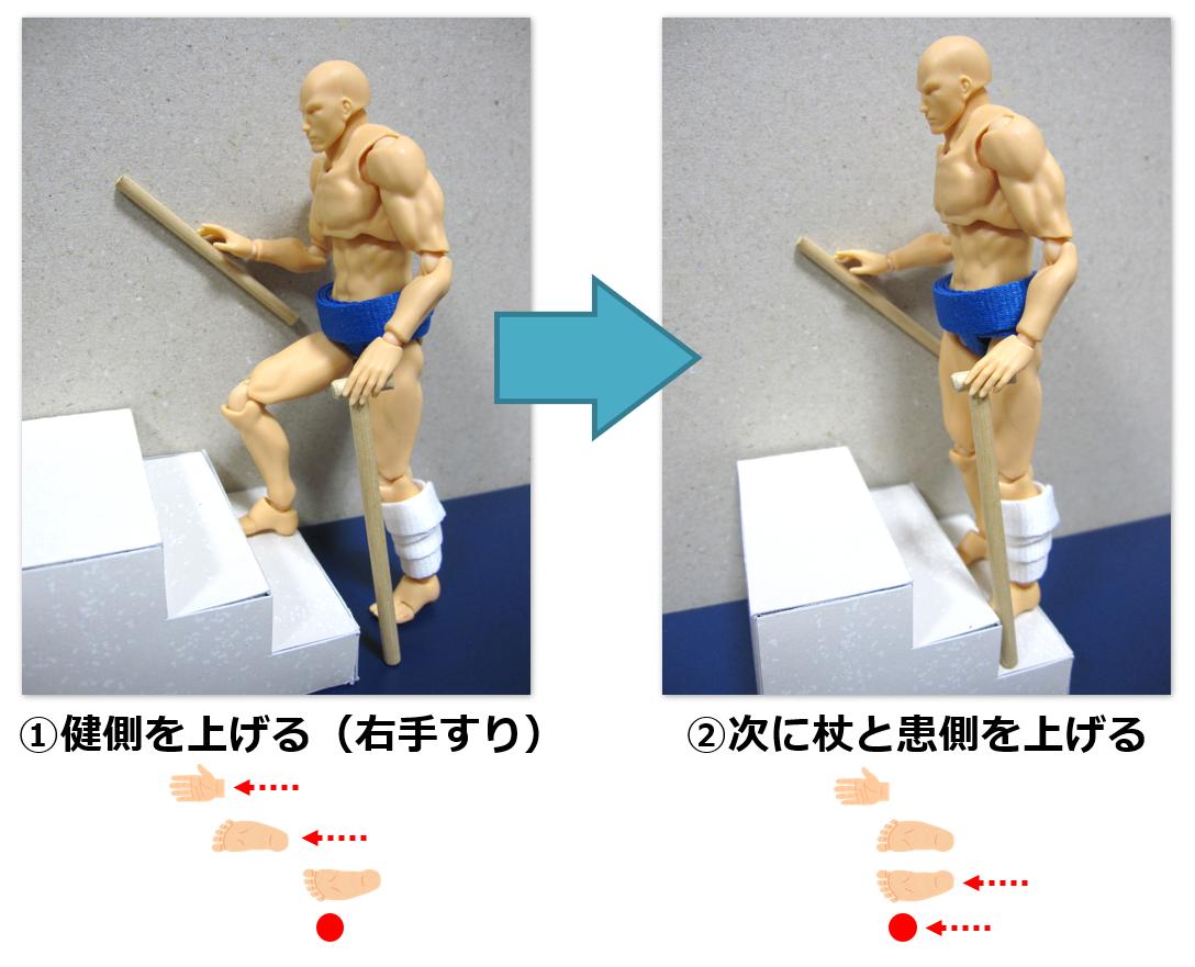 f:id:sunao-hiroba:20190630123033p:plain