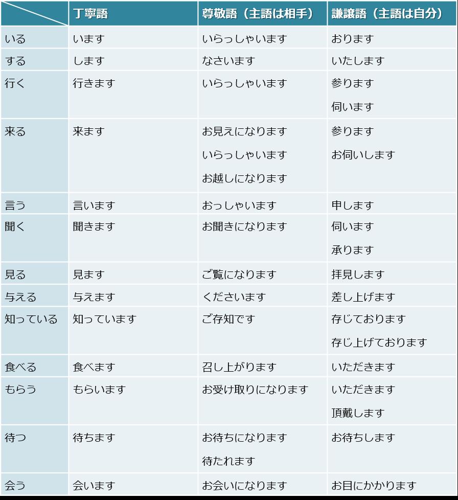 f:id:sunao-hiroba:20190702210320p:plain