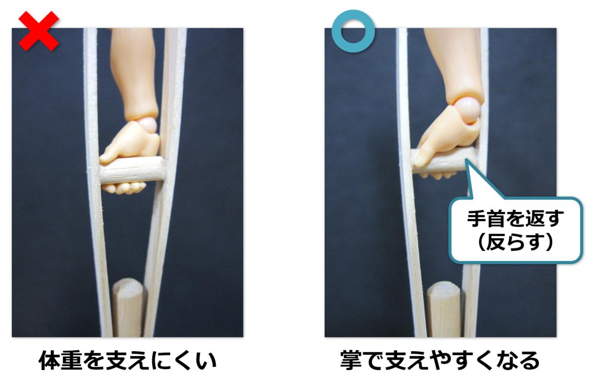 f:id:sunao-hiroba:20190724164750p:plain