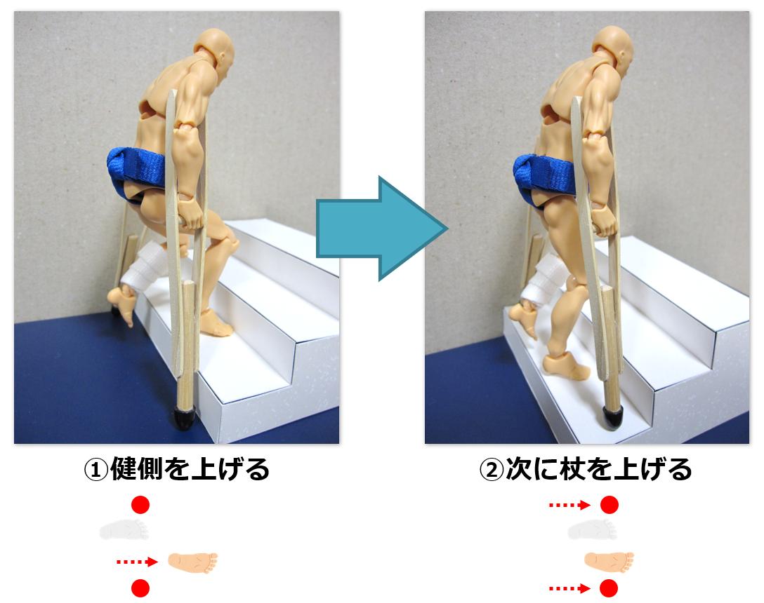 f:id:sunao-hiroba:20190727200711p:plain