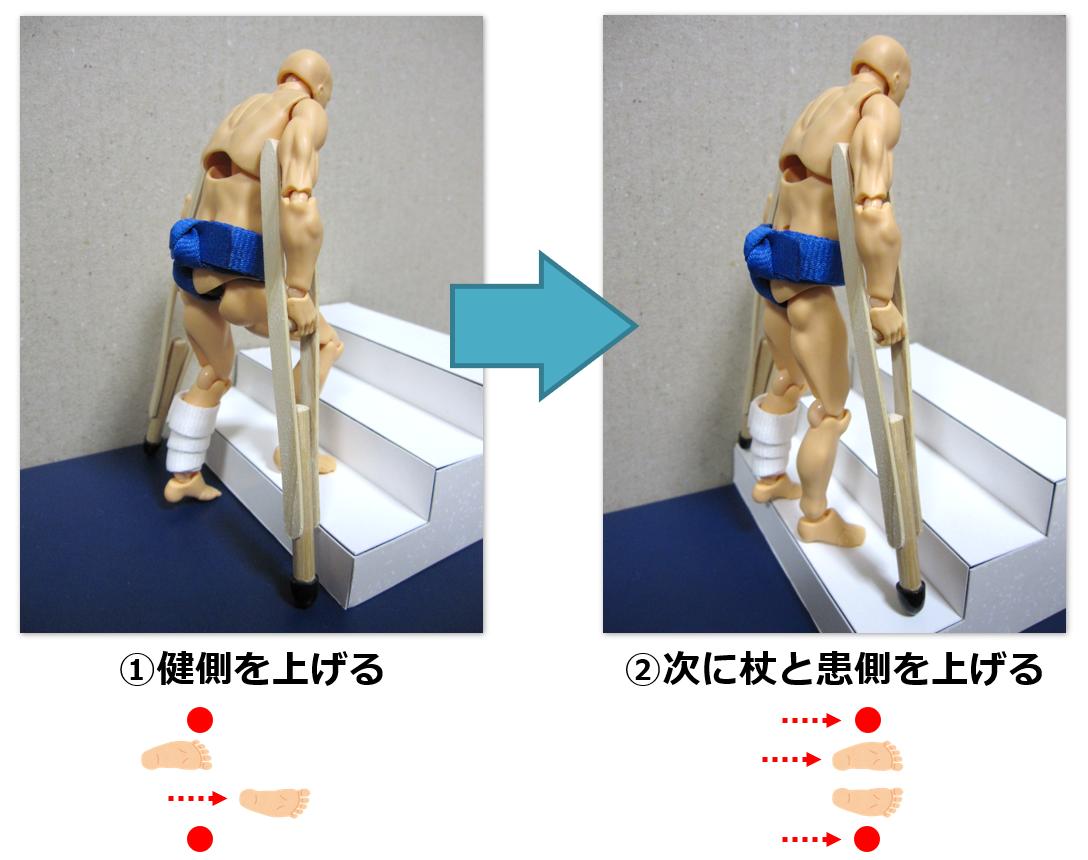 f:id:sunao-hiroba:20190727214050p:plain
