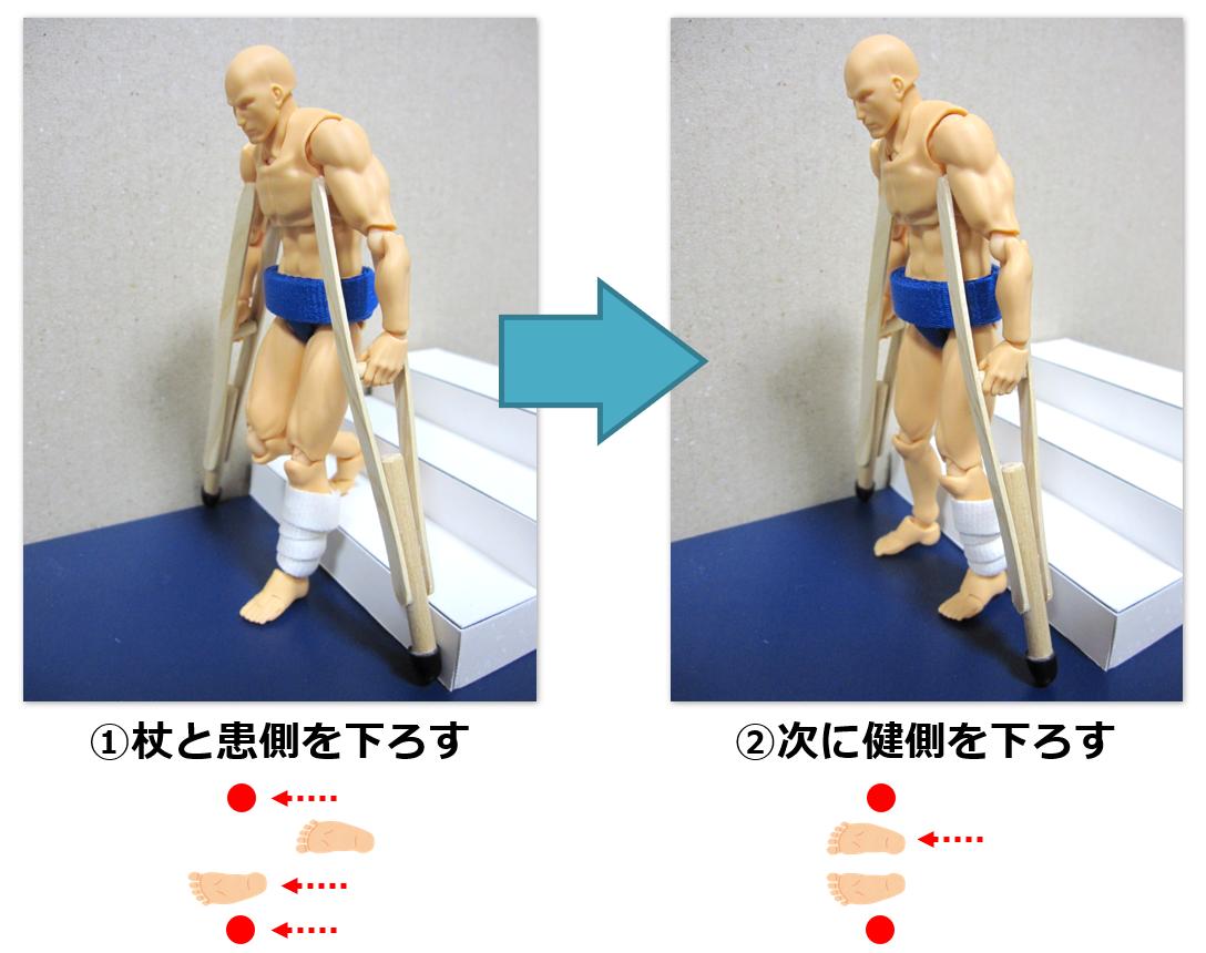 f:id:sunao-hiroba:20190727214115p:plain