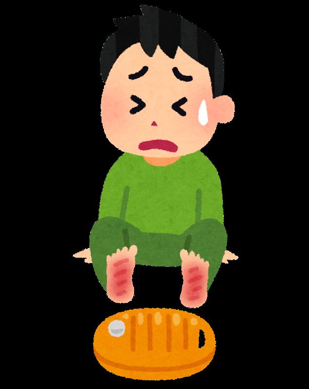 f:id:sunao-hiroba:20190803134738p:plain
