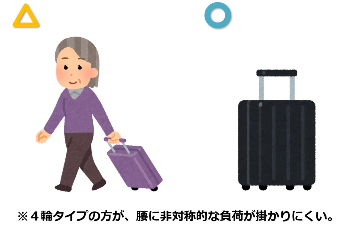 f:id:sunao-hiroba:20190911191725p:plain