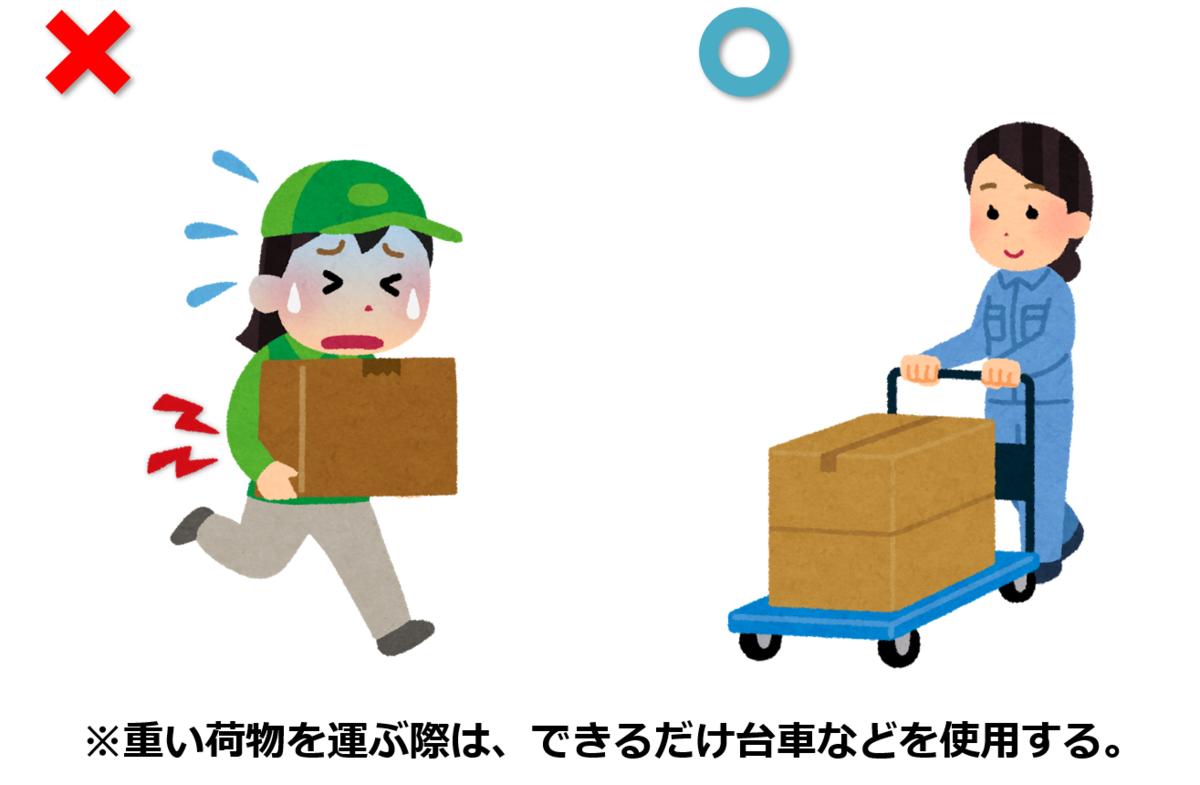 f:id:sunao-hiroba:20190911200553p:plain