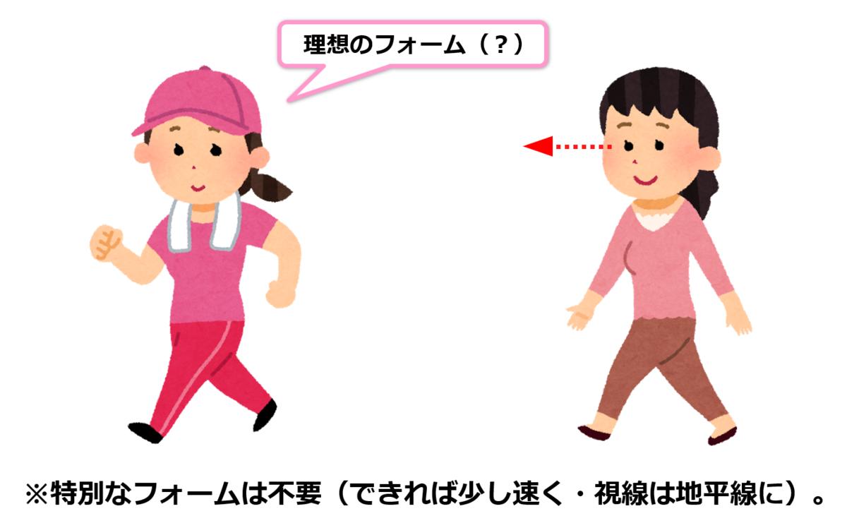 f:id:sunao-hiroba:20191011204913p:plain