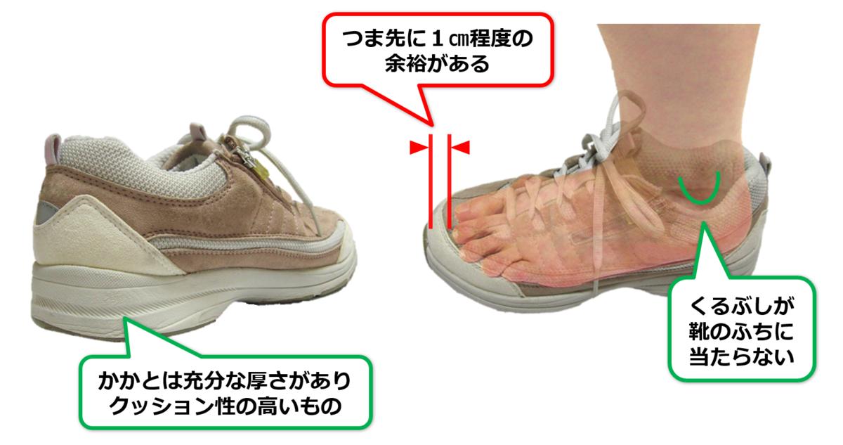 f:id:sunao-hiroba:20191011212354p:plain