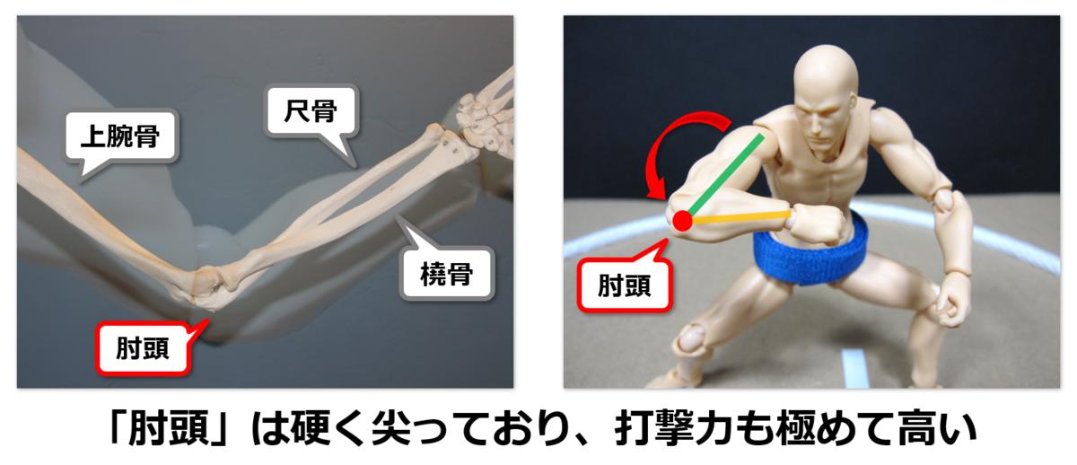 f:id:sunao-hiroba:20191127174256p:plain