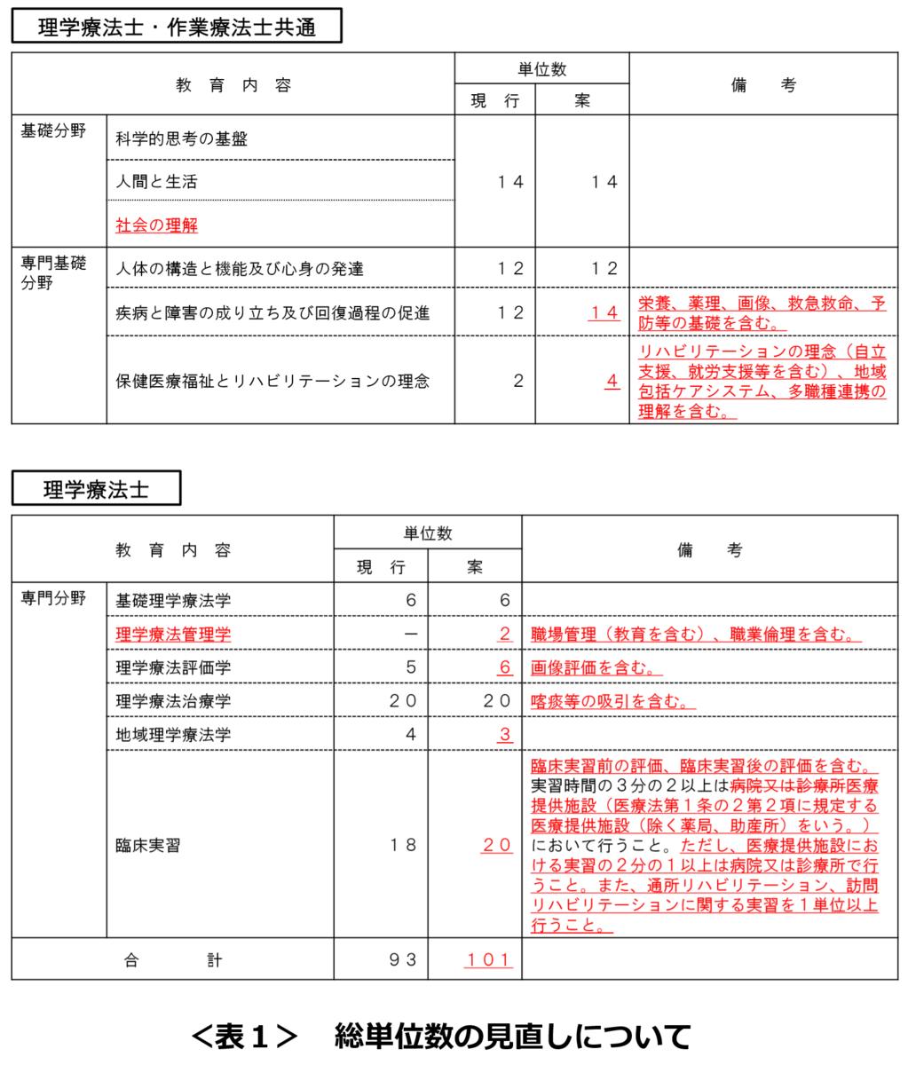f:id:sunao-hiroba:20200117192721p:plain