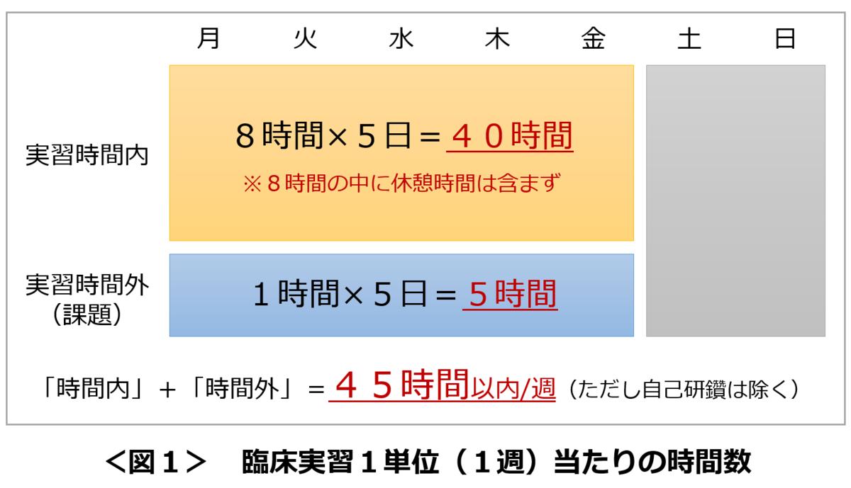 f:id:sunao-hiroba:20200117193254p:plain
