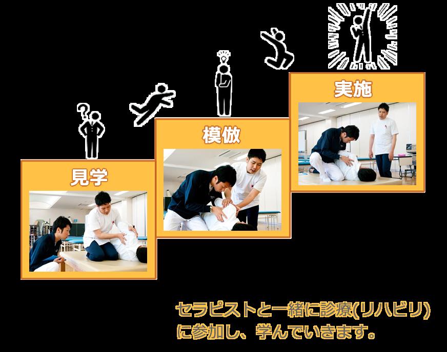 f:id:sunao-hiroba:20200124191910p:plain