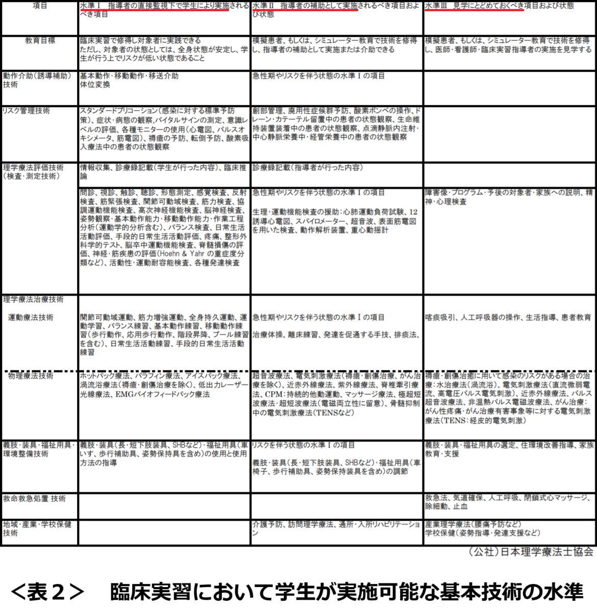 f:id:sunao-hiroba:20200131180540p:plain