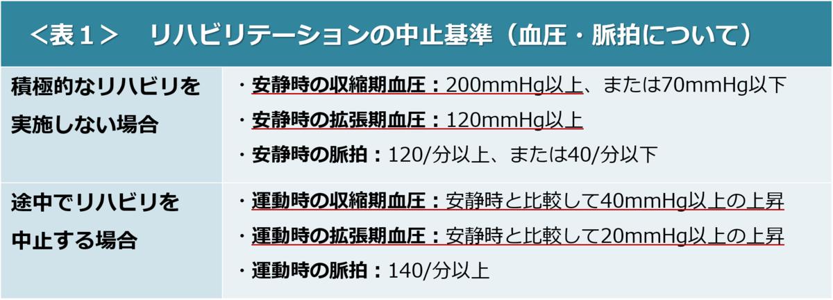 f:id:sunao-hiroba:20200307113112p:plain