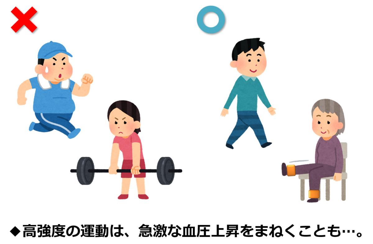 f:id:sunao-hiroba:20200307123242p:plain