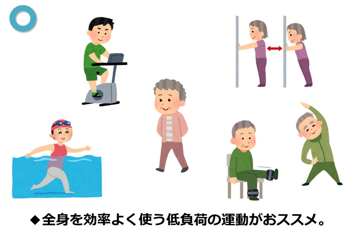 f:id:sunao-hiroba:20200307171819p:plain
