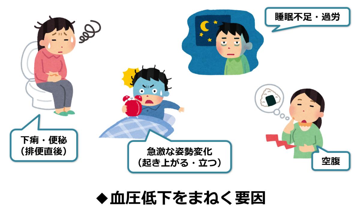 f:id:sunao-hiroba:20200313194246p:plain