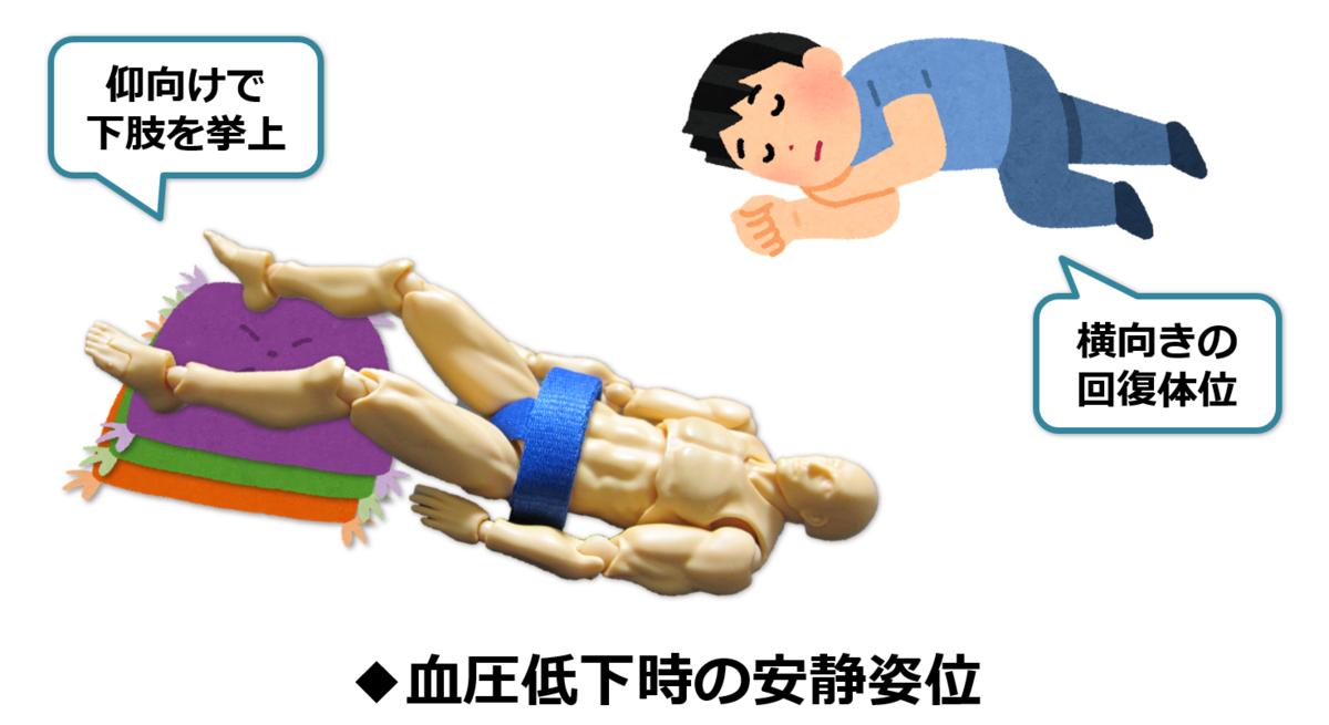 f:id:sunao-hiroba:20200313195006p:plain