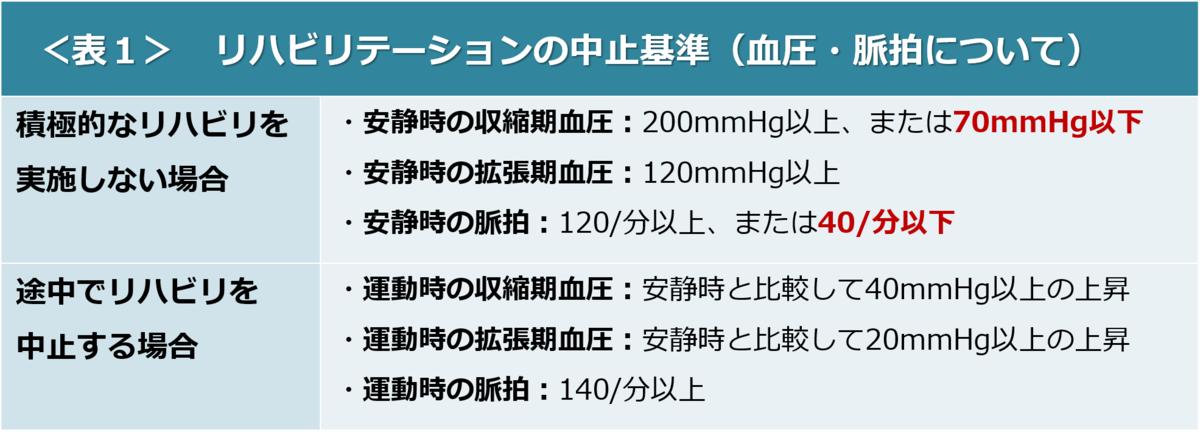 f:id:sunao-hiroba:20200313200049p:plain