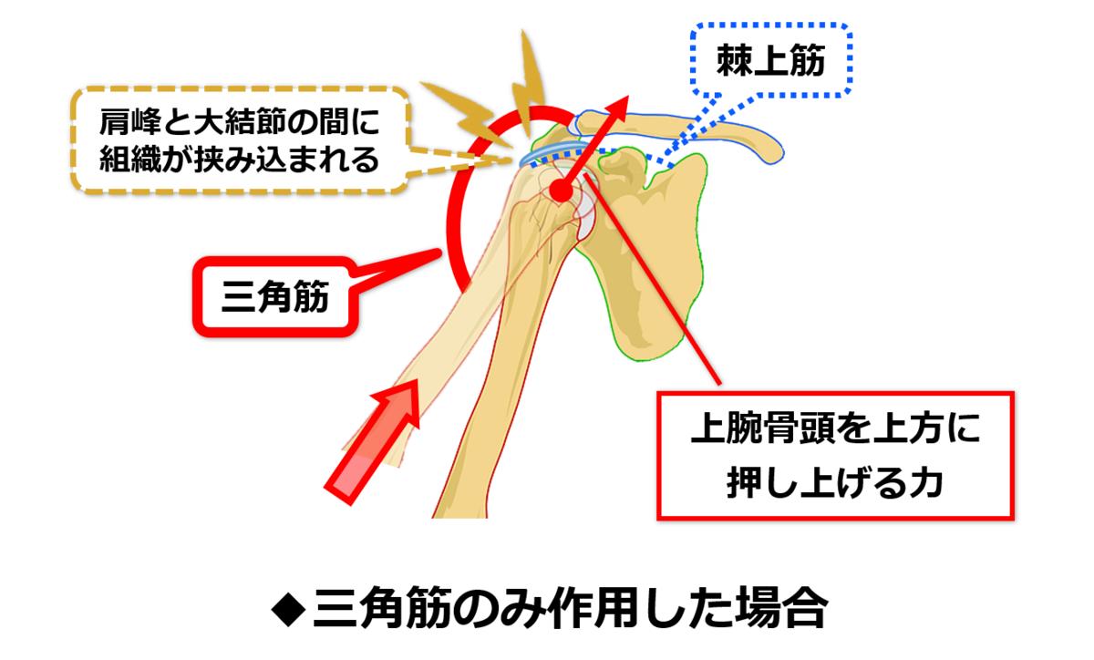 f:id:sunao-hiroba:20200911201642p:plain