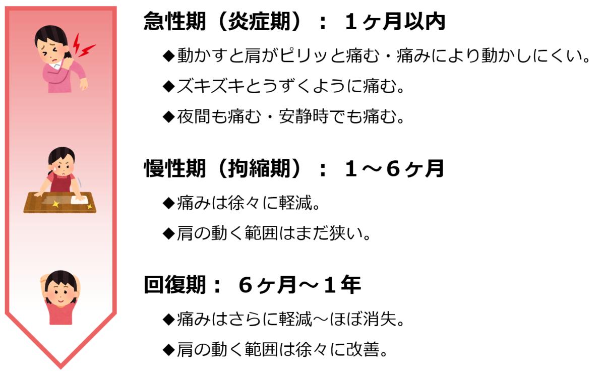 f:id:sunao-hiroba:20200911205036p:plain