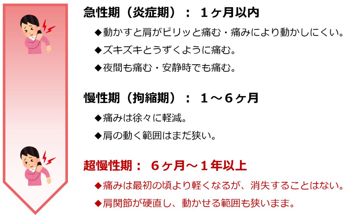 f:id:sunao-hiroba:20200911205105p:plain