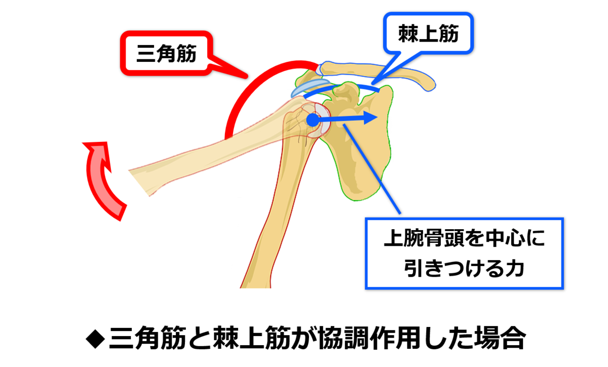 f:id:sunao-hiroba:20200912104739p:plain