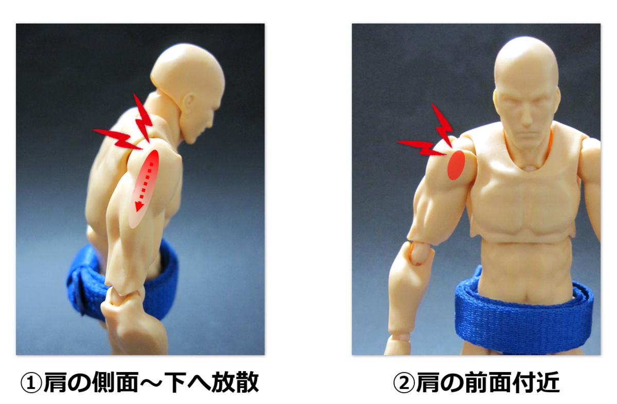 f:id:sunao-hiroba:20200918161952p:plain